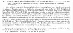Thumbnail of ATMOSPHERIC TRANSMISSION OF $N_{2}O$ LASER ENERGY.
