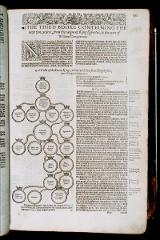 Thumbnail of Genealogical diagram; or heredity chart or graphic