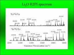 Thumbnail of A SPECTROSCOPIC CHARACTERIZATION OF THE LiOLi MOLECULE