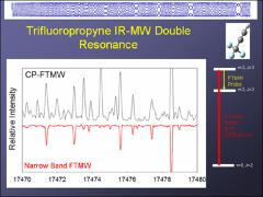 Thumbnail of APPLICATION OF 11 GHz CHIRPED-PULSE BROADBAND FOURIER TRANSFORM MICROWAVE (FTMW) SPECTROSCOPY TO VIBRATIONALLY EXCITED STATE ROTATIONAL SPECTROSCOPY