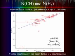 Thumbnail of CORRELATIONS AMONG DIFFUSE INTERSTELLAR BANDS, ATOMS, AND SMALL MOLECULES