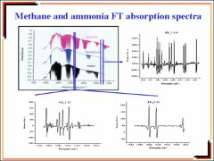 Thumbnail of DIODE LASER PHOTOACOUSTIC DETECTION IN THE INFRARED AND NEAR INFRARED