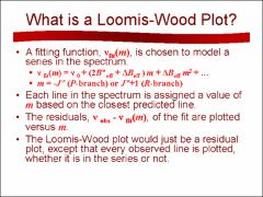 Thumbnail of AN INTERACTIVE LOOMIS-WOOD PACKAGE FOR SPECTRAL ASSIGNMENT IN IGOR PRO, VERSION 2.0