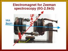 Thumbnail of OPTICAL ZEEMAN SPECTROSCOPY OF THE $A^2\Pi/B^2\Sigma^+$ - $X^2\Sigma^+$ BAND SYSTEMS OF CALCIUM MONOHYDRIDE, CaH1