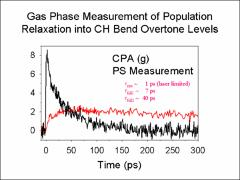Thumbnail of CYCLOPROPYLACETYLENE STUDIED IN COLD FREE JET EXPANSION, ROOM TEMPERATURE GAS, AND DILUTE SOLUTION: TIER MODEL IVR