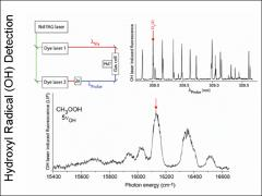 Thumbnail of VIBRATIONAL OVERTONE EXCITATION OF METHYL HYDROPEROXIDE AND HYDROXYL RADICAL FORMATION