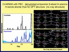 Thumbnail of CW THZ SPECTROSCOPY OF SMALL PEPTIDES