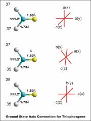 Thumbnail of THE SPECTROSCOPY AND STRUCTURE OF THIOPHOSGENE (Cl$_2$CS) IN ITS SINGLET A$_2$ STATE: A HIGH RESOLUTION STUDY OF THE ROTATIONAL STRUCTURE OF THE n $\rightarrow \pi^*$ TRANSITION