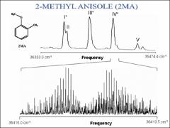 Thumbnail of HIGH RESOLUTION ELECTRONIC SPECTROSCOPY OF METHYL ANISOLES IN THE GAS PHASE.  BARRIER HEIGHT DETERMINATIONS FOR THE METHYL GROUP TORSIONAL MOTIONS