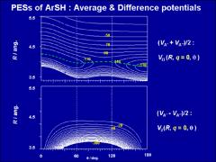 Thumbnail of 3-DIMENSIONAL POTENTIAL ENERGY SURFACE OF THE Ar-SH COMPLEX