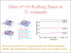 Thumbnail of VIOLATION OF MULLIKEN'S RULE FOR RYDBERG STATES