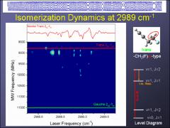 Thumbnail of APPLICATIONS OF A SINGLE-PULSE BROADBAND FTMW SPECTROMETER: THE DYANMIC ROTATIONAL SPECTRUM OF 4-FLUOROBUT-1-YNE