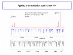 Thumbnail of AN ELECTRONIC VERSION OF THE TRANSMISSION SPECTRUM OF MOLECULAR IODINE, 14500-20000 cm$^{-1}$