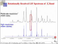 Thumbnail of HIGH-RESOLUTION LASER-INDUCED FLUORESCENCE (LIF) SPECTROSCOPY OF THE DEUTERATED ISOTOPOMERS OF THE METHOXY RADICAL