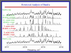 Thumbnail of CONFORMATIONAL ANALYSIS OF SECONDARY ALKOXIES VIA HIGH RESOLUTION $\tilde{B}$-$\tilde{X}$ LIF SPECTROSCOPY