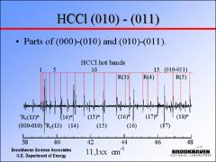 Thumbnail of HOT BANDS IN JET-COOLED AND AMBIENT TEMPERATURE SPECTRA OF CHLOROMETHYLENE