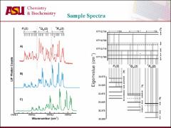 Thumbnail of SPECTROSCOPY OF THE $A^7\Pi$ - $X^7\Sigma^+$ (0,0) BAND OF MANGANESE MONOHYDRIDE, MnH, BY MOLECULAR BEAM PRODUCTION AND LASER INDUCED FLUORESCENCE DETECTION
