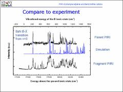 Thumbnail of HIGH RESOLUTION IONIZATION-BASED SPECTROSCOPY OF BENZONITRILE AND PHENYLACETYLENE CATIONS