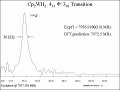 Thumbnail of ROTATIONAL SPECTRA AND STRUCTURAL PARAMETERS OF BIS($\eta$$_5$-CYCLOPENTADIENYL)TUNGSTEN DIHYDRIDE