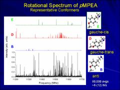 Thumbnail of UV-FTMW DOUBLE RESONANCE SPECTROSCOPY AND CONFORMATIONAL STRUCTURAL DETERMINATION OF BIOLOGICALLY RELEVANT MOLECULES