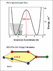 Thumbnail of THE $S_1 (n,\pi^{*}$) STATE OF 2-CYCLOHEXEN-1-ONE: CAVITY RINGDOWN ABSORPTION SPECTRUM AND DFT CALCULATIONS