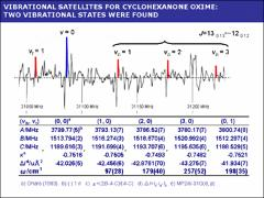 Thumbnail of VIBRATIONAL SATELLITES IN THE ROTATIONAL SPECTRA OF $\epsilon$-CAPROLACTAM AND CYCLOHEXANONE OXIME