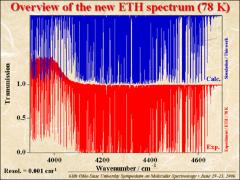 Thumbnail of GLOBAL FREQUENCY AND INFRARED INTENSITY ANALYSIS OF ${}^{12}$CH$_4$ LINES IN THE 900--4800 CM$^{-1}$ REGION