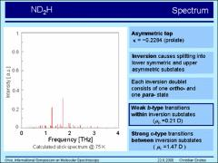 Thumbnail of HIGH-RESOLUTION SPECTROSCOPY ON DOUBLY DEUTERATED AMMONIA UP TO 2.6 THz