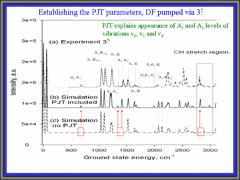 Thumbnail of SIMULATION OF THE SPIN-VIBRONIC STRUCTURE IN THE GROUND ELECTRONIC STATE AND EMISSION SPECTRA INTENSITIES FOR CH$_3$O RADICAL