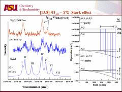 Thumbnail of A MOLECULAR BEAM OPTICAL STARK STUDY OF THE [15.8] AND [16.0] $^2\Pi_{1/2} - X^4\Sigma^-$ (0,0) BAND SYSTEMS OF RHODIUM MONOXIDE, RhO