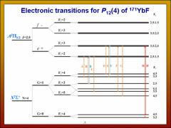 Thumbnail of MAGNETIC HYPERFINE INTERACTIONS IN $^{171}$YbF AND $^{173}$YbF1