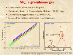 Thumbnail of HIGH-RESOLUTION INFRARED AND RAMAN SPECTROSCOPY OF SF$_6$: THE STATE-OF-THE-ART IN JUNE 2006