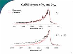 Thumbnail of HIGH-RESOLUTION INFRARED AND CARS SPECTRA OF CYCLOPROPANE