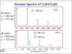 Thumbnail of THE ELECTRONIC SPECTRUM AND MOLECULAR STRUCTURE OF CuSH