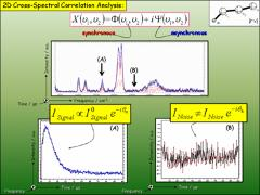 Thumbnail of TIME-RESOLVED FTIR EMISSION SPECTROSCOPY OF THE $\nu_1$ CH STRETCH MODE OF THE KETENYL (HCCO) RADICAL