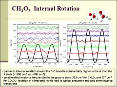 Thumbnail of HIGH RESOLUTION CAVITY RINGDOWN SPECTROSCOPY OF JET-COOLED DEUTERATED METHYL PEROXY (CD$_3$O$_2$) IN THE NEAR IR