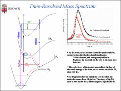Thumbnail of PUMP-PROBE PHOTOIONIZATION AND MASS SPECTROSCOPY OF PENTAMETHYLCYCLOPENTADIENE