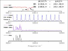 Thumbnail of STIMULATED EMISSION PUMPING (SEP) SPECTROSCOPY APPLIED TO THE METHOXY RADICAL