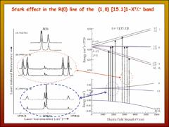 Thumbnail of OPTICAL STARK SPECTROSCOPY OF RHODIUM CONTAINING MOLECULES: RhN