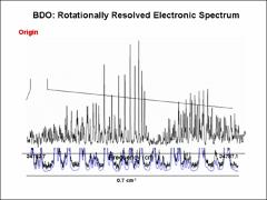 Thumbnail of ANALYSIS OF THE ANOMERIC EFFECT USING ROTATIONALLY RESOLVED ELECTRONIC SPECTRA OF 1,3-BENZODIOXOLE IN THE GAS PHASE