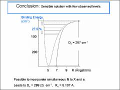 Thumbnail of AN ANALYTIC POTENTIAL ENERGY CURVE FOR THE $a\,^3\Sigma^+$ STATE OF KLi, DERIVED FROM OBSERVATIONS OF THE UPPER VIBRATIONAL LEVELS ONLY