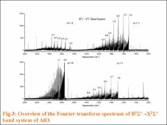 Thumbnail of THE FOURIER TRANSFORM SPECTRUM OF B - X BAND SYSTEM OF ALO