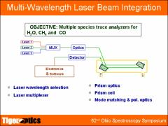 Thumbnail of PRISM-BASED CAVITY RING DOWN SPECTROSCOPY: BROADBAND AND ULTRAHIGH REFLECTIVITY