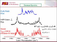 Thumbnail of THE ZEEMAN EFFECT IN THE OPTICAL SPECTRUM OF MANGANESE MONOHYDRIDE: MnH1