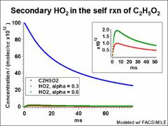 Thumbnail of KINETICS MEASUREMENTS OF HO$_2$ AND RO$_2$ SELF AND CROSS REACTIONS USING INFRARED KINETIC SPECTROSCOPY (IRKS)