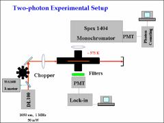 Thumbnail of EXPERIMENTAL STUDY OF THE Cs$_2$ TRIPLET STATES BY PERTURBATION FACILITATED INFRARED-INFRARED DOUBLE RESONANCE AND TWO-PHOTON EXCITATION SPECTROSCOPY