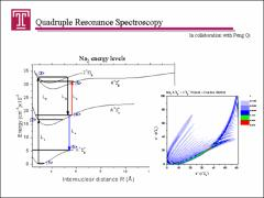 Thumbnail of EXPERIMENTAL MAPPING OF THE ABSOLUTE VALUE OF THE ELECTRONIC TRANSITION DIPOLE MOMENT FUNCTION $\mu_{e}(R)$ OF THE Na$_{2}$ $A^{1}\Sigma^{+}_{u}-X^{1}\Sigma^{+}_{g}$ SYSTEM