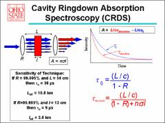 Thumbnail of INVESTIGATION OF ETHYL PEROXY RADICAL CONFORMERS VIA CAVITY RINGDOWN SPECTROSCOPY OF THE $\tilde{A}-\tilde{X}$ ELECTRONIC TRANSITION