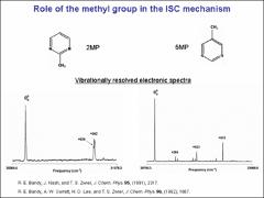 Thumbnail of HIGH RESOLUTION ELECTRONIC SPECTRA OF METHYLPYRIMIDINES IN THE GAS PHASE. INTERMEDIATE CASE RADIATIONLESS TRANSITIONS COUPLED WITH METHYL TORSIONAL MOTION