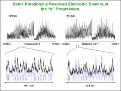 Thumbnail of ELECTRONIC SPECTROSCOPY OF DHPH REVISITED. POTENTIAL ENERGY SURFACES ALONG DIFFERENT LOW FREQUENCY COORDINATES